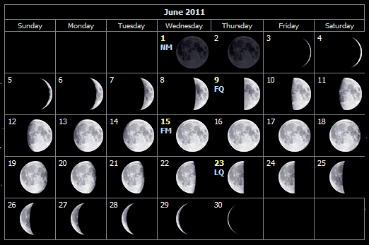 Moon Phases for June 2011