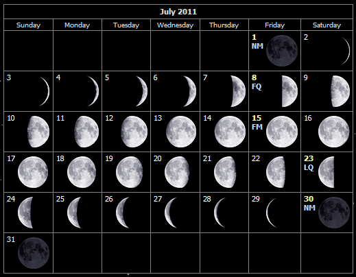 Moon phases for July 2011