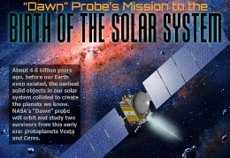Dawn Vesta and Ceres mission