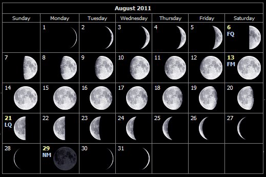 Moon Phases for August 2011