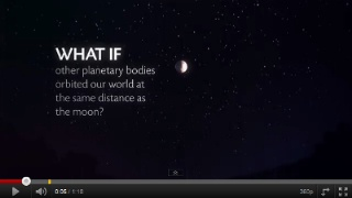 Planets viewed from Earth as if at distance of the Moon