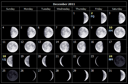 Moon-Phases-December-2011