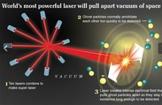 World's most powerful laser to tear apart the vacuum of space