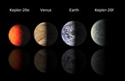 Reporting Kepler 20e and 20f