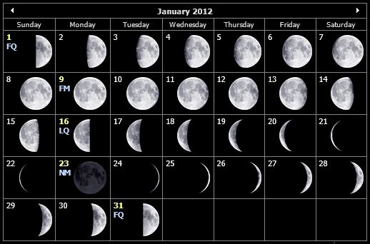 Moon-Phases-Calendar-January-2012