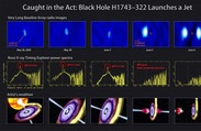 Astronomers Pinpoint Launch of 'Bullets' in a Black Hole's Jet