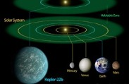Habitable Zones Around Alien Suns May Depend on Chemistry