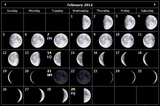 Moon Phases Calendar for February 2012