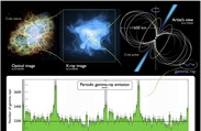 Powerhouse in the Crab Nebula: MAGIC Telescopes Observe Pulsar at Highest Energies Yet and Strongly Challenge Current Theories