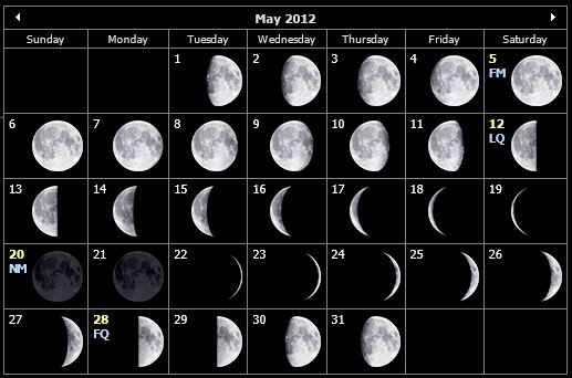 Moon Phases Calendar for May 2012