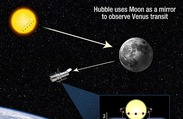 Hubble to Use Moon as Mirror to See Venus Transit