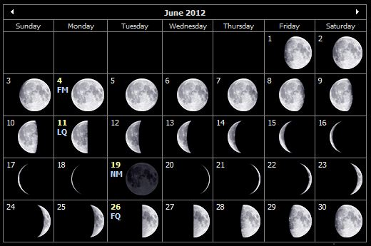 Moon Phases Calendar for June 2012