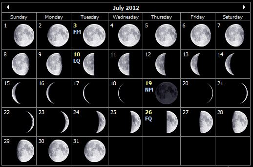 Moon Phases Calendar for July 2012