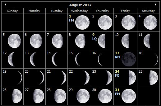 Moon Phases Calendar for August 2012