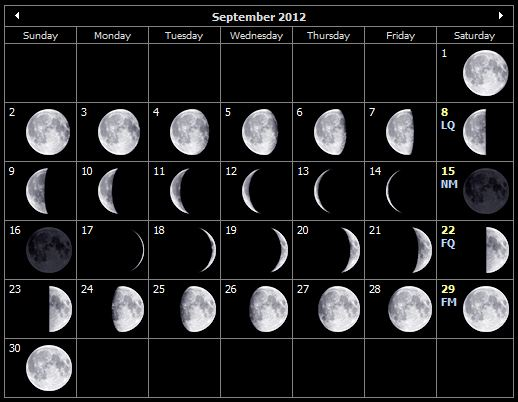 Moon Phases Calendar for September 2012