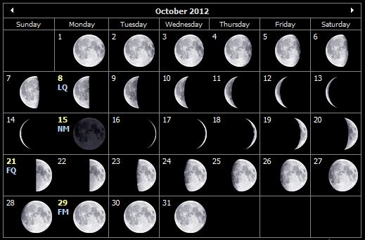 Moon Phases Calendar for October 2012