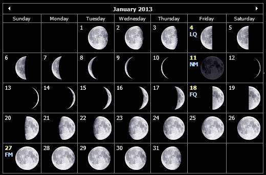 Moon Phases Calendar January 2013