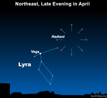 Lyrids-Meteor-Shower-Radiant-Point