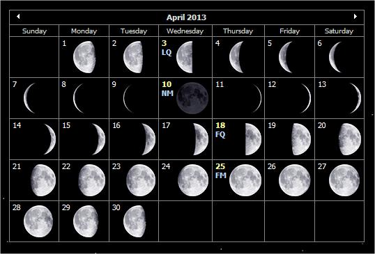 Moon Phases Calendar April 2013