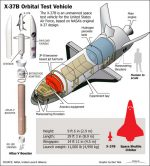US Air Force's Secretive X-37B Space Plane [Infographic]