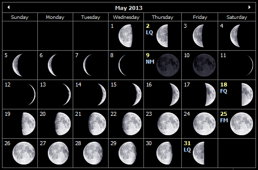 Moon Phases Calendar May 2013