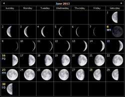 Moon Phases Calendar June 2013