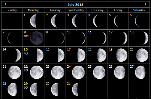 Moon Phases Calendar July 2013