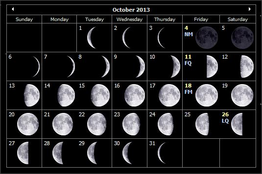 Moon Phases Calendar October 2013