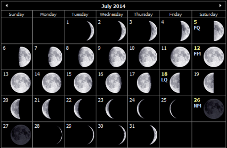 Moon Phases Calendar July 2014