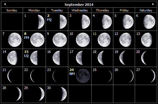 Moon Phases Calendar September 2014