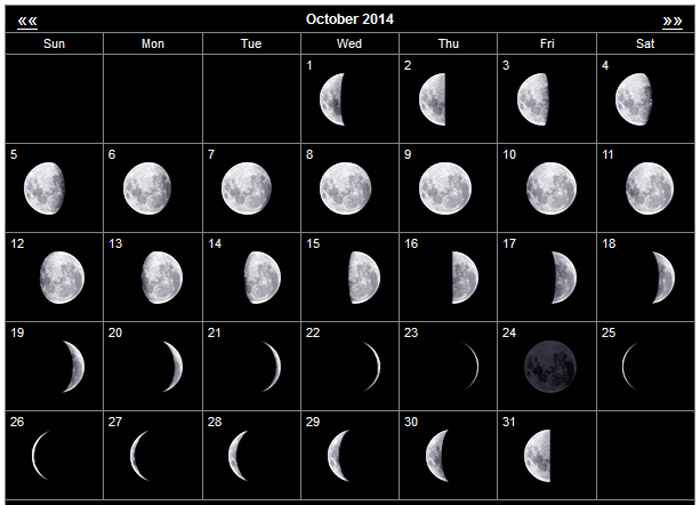 Moon Phases Calendar October 2014
