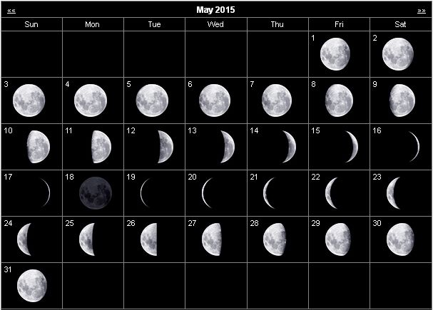 Moon Phases Calendar May 2015