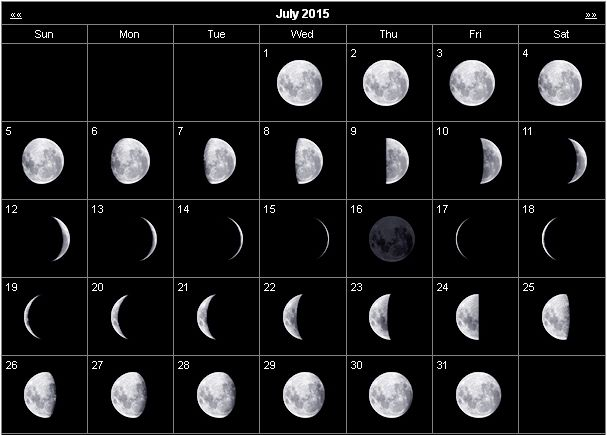 Moon Phases Calendar July 2015