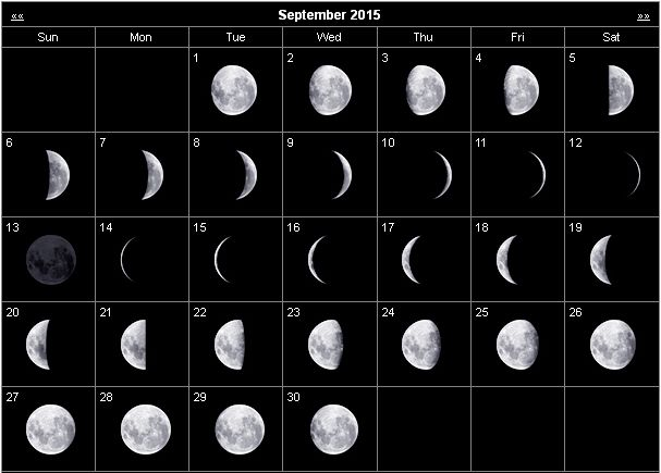Moon Phases Calendar September 2015