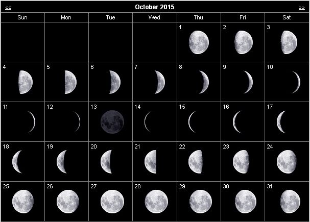Moon Phases Calendar October 2015