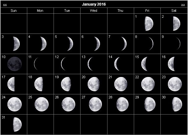 Moon Phases Calendar January 2016