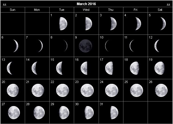 Moon Phases Calendar March 2016