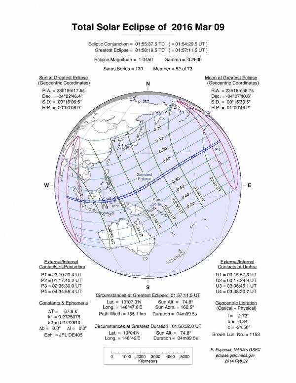 Total Solar Eclipse 2016 March 09