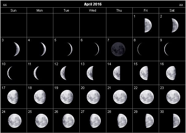 Moon-Phases-Calendar-April-2016
