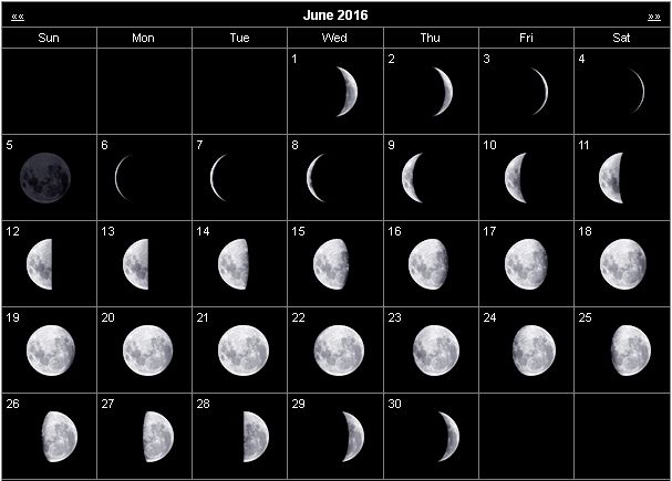 Moon Phases Calendar June 2016