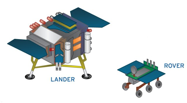 Change 4 Chinese Moon Rover